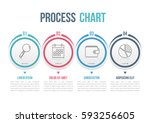 process diagram template with... | Shutterstock .eps vector #593256605