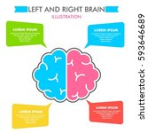 left and right brain activity....   Shutterstock .eps vector #593646689