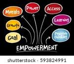 empowerment qualities mind map  ... | Shutterstock .eps vector #593824991