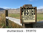 Posted  Private Property Sign...