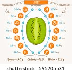 the content of minerals and... | Shutterstock .eps vector #595205531