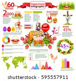 easter infographic template... | Shutterstock .eps vector #595557911