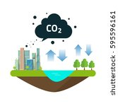 co2 natural emissions carbon... | Shutterstock . vector #595596161