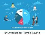 market segmentation infographic ... | Shutterstock .eps vector #595643345