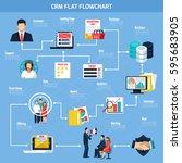 crm flat flowchart with... | Shutterstock .eps vector #595683905