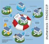 house and residence  insurance  ... | Shutterstock .eps vector #596202119