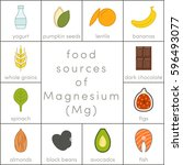 food sources of magnesium ... | Shutterstock .eps vector #596493077