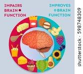 vector infographic  proper... | Shutterstock .eps vector #598748309