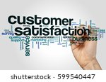 Customer Satisfaction Word...