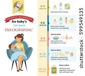 feeding schedule for baby's 1...   Shutterstock .eps vector #599549135