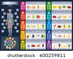vitamin rich food icons.... | Shutterstock .eps vector #600259811