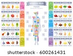vitamin rich food icons.... | Shutterstock .eps vector #600261431