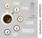 infographics coffee design... | Shutterstock .eps vector #600598451