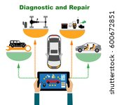 diagnostic and repair . car... | Shutterstock .eps vector #600672851