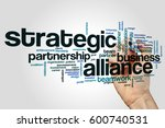 Small photo of Strategic alliance word cloud concept on grey background