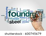 Foundry Word Cloud Concept On...