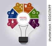 pestel analysis infographic... | Shutterstock .eps vector #602615699