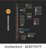 vector infographic multi... | Shutterstock .eps vector #603075479