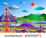 rock cycle  diagram vector  art ... | Shutterstock .eps vector #603503471