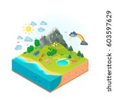 nature isometric illustration... | Shutterstock .eps vector #603597629