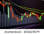 Stock Market Chart Stock Marke...