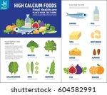 high calcium. foods healthy... | Shutterstock .eps vector #604582991
