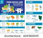 food dental care. source... | Shutterstock .eps vector #604583045