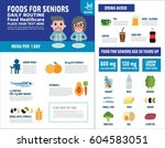 foods for seniors. source... | Shutterstock .eps vector #604583051