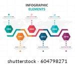 abstract colorful hexagon... | Shutterstock .eps vector #604798271