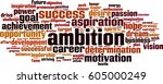 Ambition Word Cloud Concept....