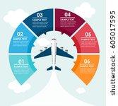 airplane circle infographic...