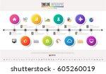 timeline infographics design...   Shutterstock .eps vector #605260019