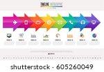 timeline infographics design...   Shutterstock .eps vector #605260049