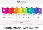 timeline infographics design...   Shutterstock .eps vector #605261699