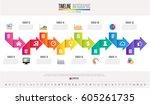 timeline infographics design...   Shutterstock .eps vector #605261735