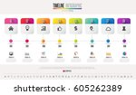 timeline infographics design...   Shutterstock .eps vector #605262389