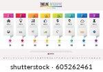 timeline infographics design... | Shutterstock .eps vector #605262461