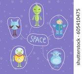 space characters in cartoon...   Shutterstock .eps vector #605410475