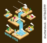 water cycle information graphic ... | Shutterstock .eps vector #607863599