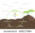 diagram of nutrients in organic ... | Shutterstock .eps vector #608217884