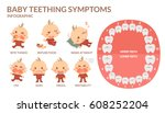 baby teething symptoms. rash ... | Shutterstock .eps vector #608252204