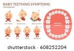 baby teething symptoms. rash ... | Shutterstock .eps vector #608252204