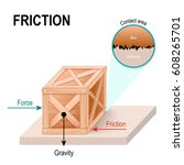 friction is a force exerted by... | Shutterstock .eps vector #608265701