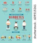 diabetic disease infographic... | Shutterstock .eps vector #609515261