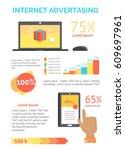 internet advertising business... | Shutterstock .eps vector #609697961