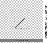 cartesian coordinate system. | Shutterstock .eps vector #610105784