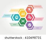 best practice concept   Shutterstock .eps vector #610698731
