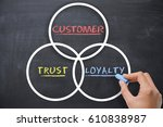 customer loyalty concept with...   Shutterstock . vector #610838987