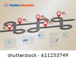 design template  road map... | Shutterstock .eps vector #611253749