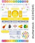 pantothenic acid vitamin b5... | Shutterstock .eps vector #611442641